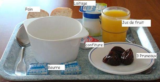 Composition de petit déjeuner
